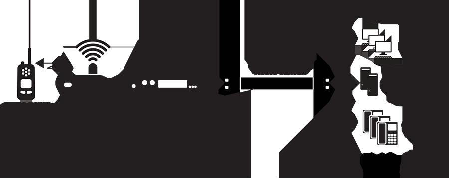 tetra integration on alphacom intercom systems