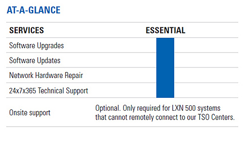 LXN 500 Services At A Glance