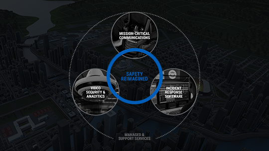 Safety Reimagined Diagram