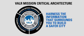 VALR Mission Critical Architecture